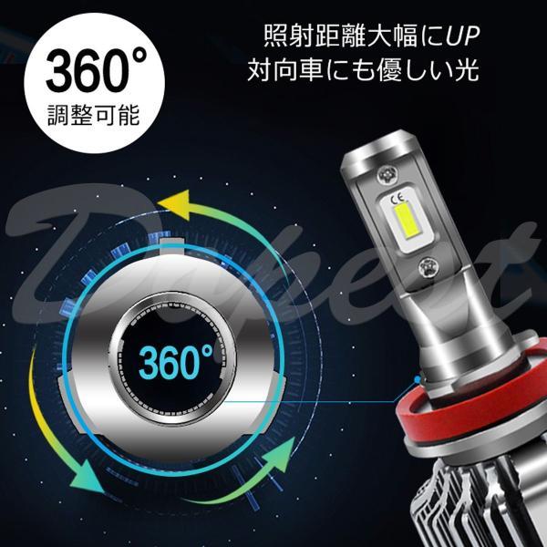 LEDヘッドライト H4 ソリオ/バンディット MA15S系 H23.1~H27.8 dopest 06