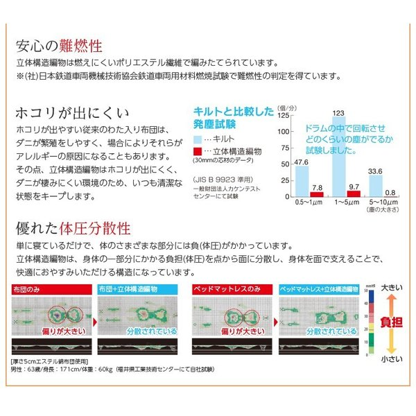 マットレス シングル 薄型・高反発 体圧分散 通気 衛生 リバーシブル 日本産 double 07
