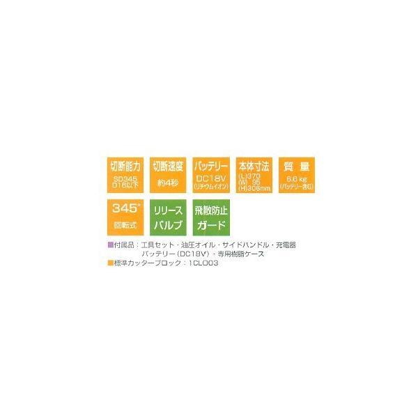 (株)IKK DIAMOND 18.0V コードレス鉄筋カッター DCC-1618HL|douguya|02