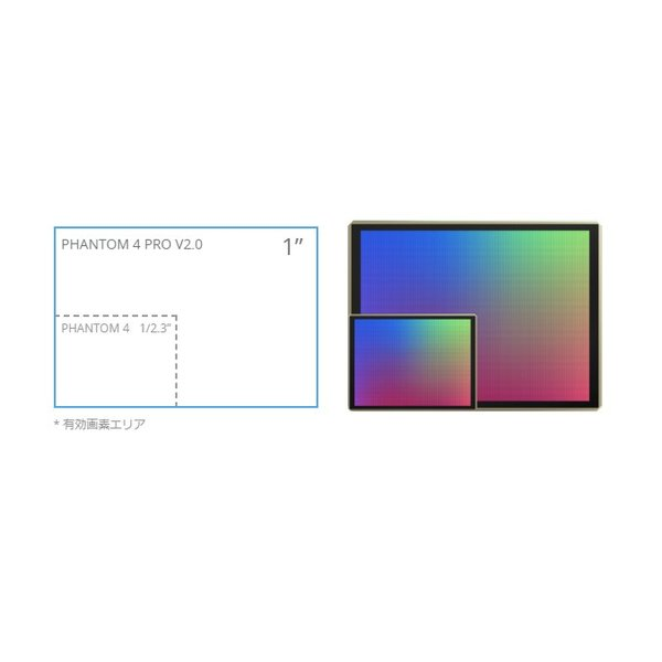 DJI PHANTOM 4 Pro V2.0 ■圧電スピーカーセット|dplan|14