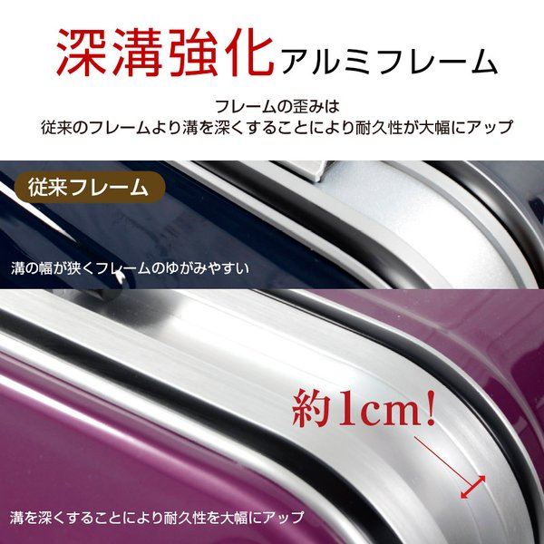 スーツケース 人気 グリフィンランド スーツケース 軽量 アルミフレーム ハード 日乃本錠前 グリスパック スーツケース M キャリーケース TSA|dream-shopping|03