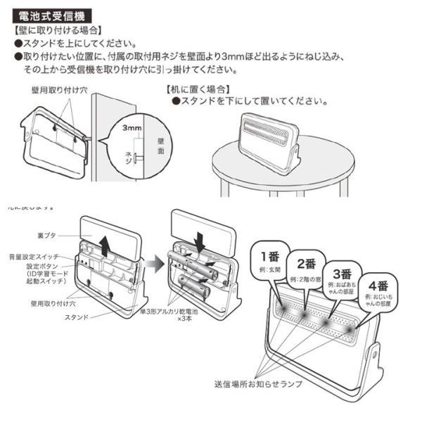 ワイヤレスチャイム OCHシリーズ(扉開閉センサー送信機+電池式受信機) OCH-M230 扉の開閉を感知して、離れた場所に光と音でお知らせます dreamrelife-store 04