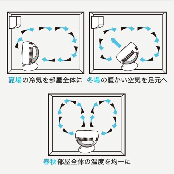 サーキュレーター 扇風機 卓上 小型 静音 風量3段階調節 上下左右首振り USB給電 省エネ おしゃれ パワフル送風 送風機 室内干し 衣類乾燥 空気循環 ホワイト dukkore 11