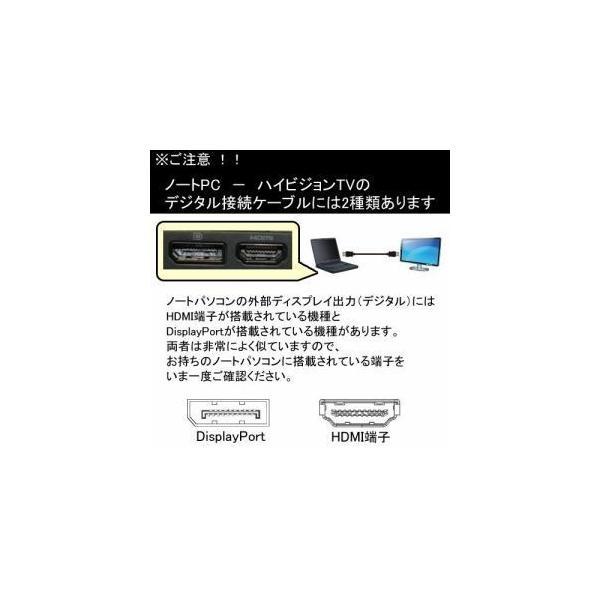 やわらかHDMIケーブル 7m 3D・ハイスピード