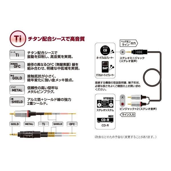 audio-technica(オーディオテクニカ)AT561A/1.5(1.5メートル)