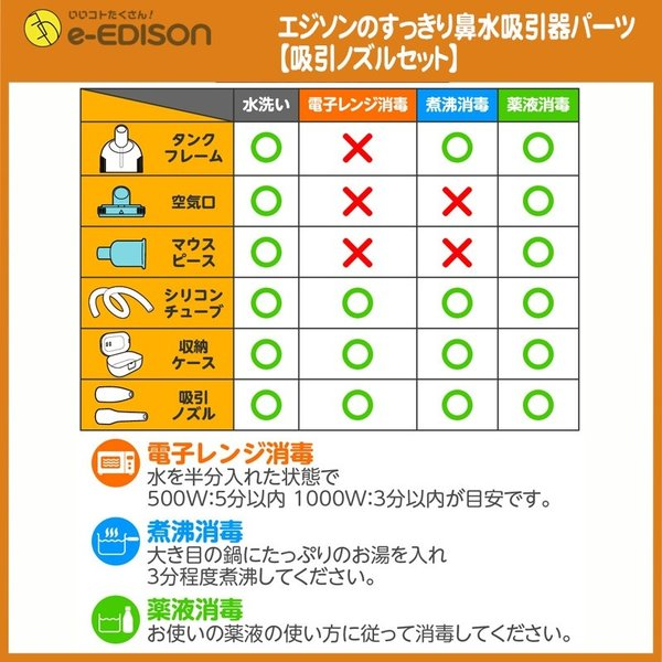 送料無料 エジソン すっきり 鼻水吸引器と鼻水吸引器S 専用パーツ 吸引ノズルセット e-edison3 02