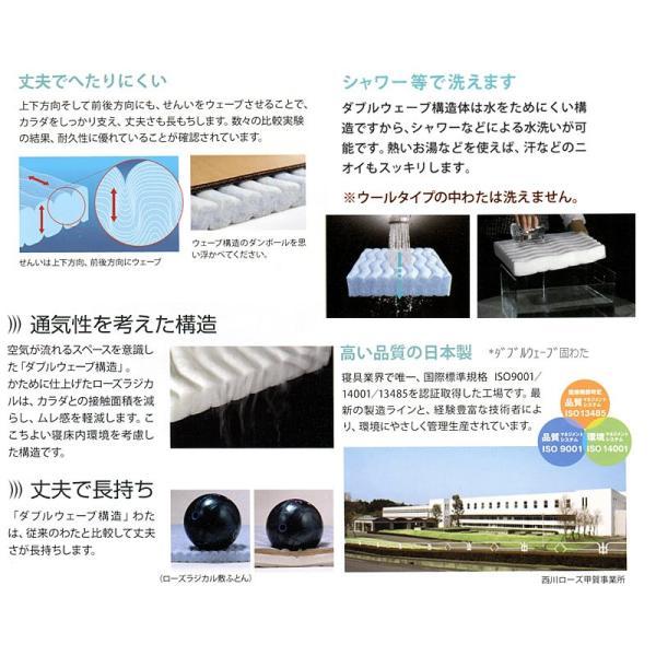 西川WWaveローズラジカル敷ふとん 4F6870 BASICハードタイプ /シングル e-futon 03