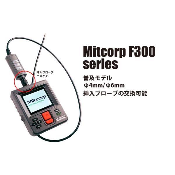 MITCORP F-300シリーズ F355HF701R F-300 φ6mm 直視コントローラー付 ミルスシステムズ MILS