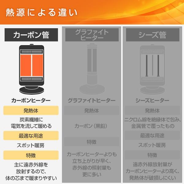カーボンヒーター 山善 遠赤外線ヒーター 電気ストーブ 遠赤外線 電気ストーブ遠赤 電気ヒーター DCT-J063(W)|e-kurashi|05