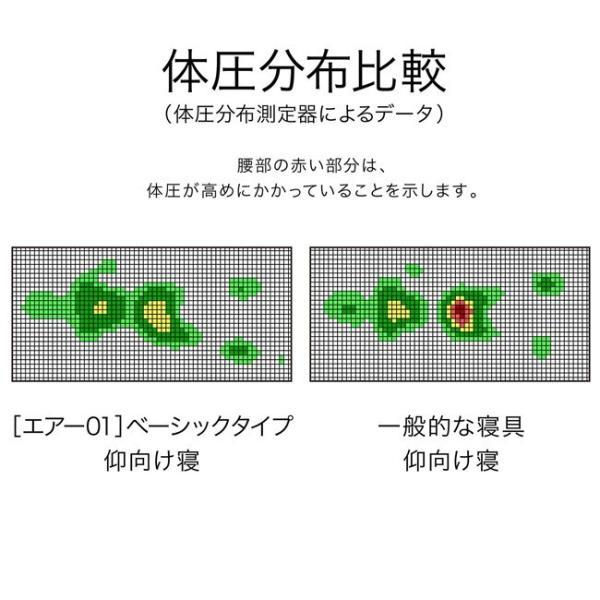 【P10倍】西川 エアー シングル ハード ブルー 新モデル AiR 01 マットレス 8×97×195cm 敷き布団 AI9651 HC09401631B|e-sleep-style|10