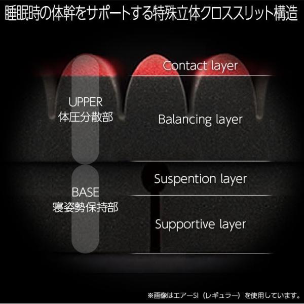 東京西川 エアー AiR SI マットレス REGULAR ブラック シングル 9×97×195cm 敷き布団 AI1010 HVB7601000|e-sleep-style|04