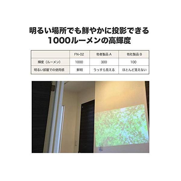 小型プロジェクター【FunLogy】超小型 モバイルプロジェクターFN-02(1000ルーメン) 国内ブランド 日本語説明書 ea-s-t-store 04