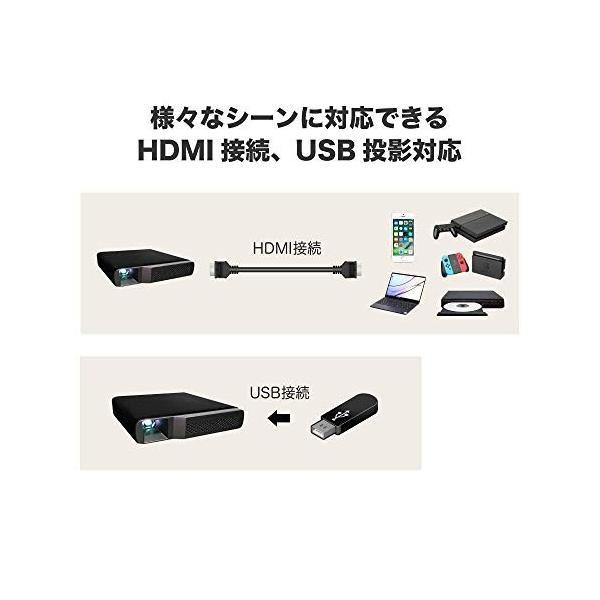小型プロジェクター【FunLogy】超小型 モバイルプロジェクターFN-02(1000ルーメン) 国内ブランド 日本語説明書 ea-s-t-store 06
