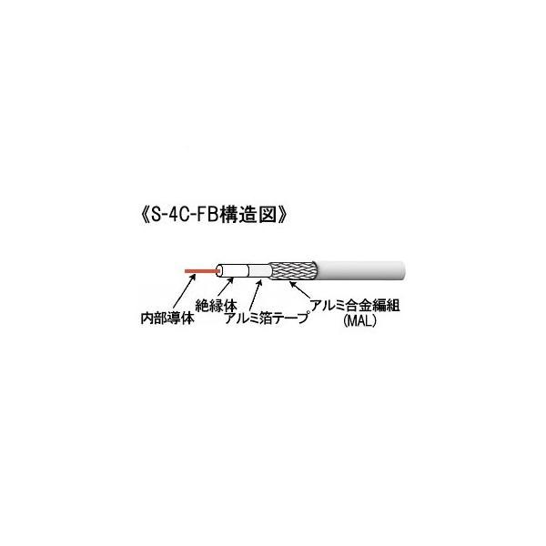 MIGHTY プラグ付テレビ用同軸ケーブル LSタイプ(プッシュ式) 3m S-4C-FB ライトグレー S4CFB30LS(G)MAL-LG