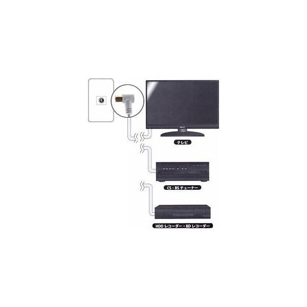 MIGHTY プラグ付テレビ用同軸ケーブル NSタイプ(ねじ式) 5m S-2C-FB ライトグレー S2CFB50NS(G)MAL-LG