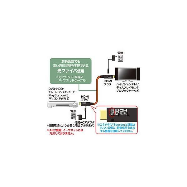 サンワサプライ 光ファイバHDMIケーブル フルハイビジョン・3D対応 20m KM-HD20-FB20