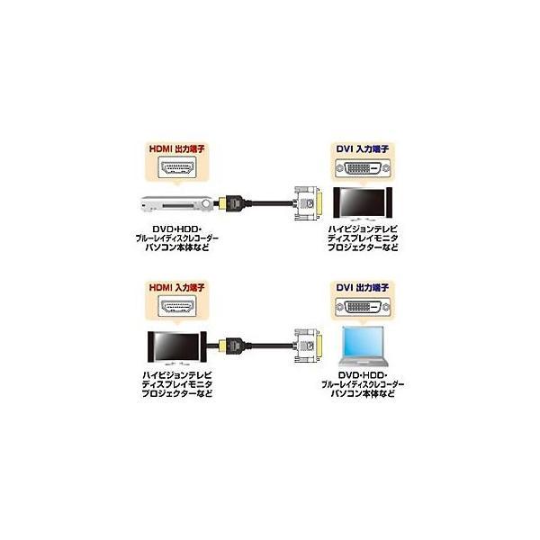 サンワサプライ HDMI-DVIケーブル DVIプラグ-HDMIプラグ 1m KM-HD21-10