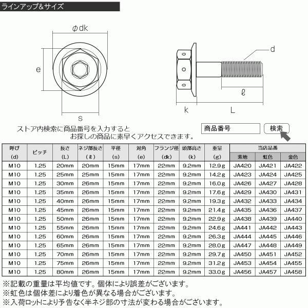 64チタンボルト M10×50mm P1.25 22mm フランジ付き 六角ボルト 六角穴付き シルバー Ti6Al-4V  JA438|eale|04