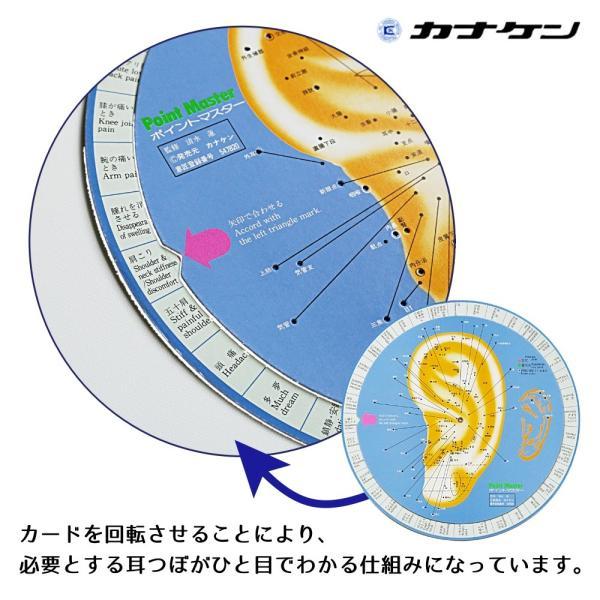 耳つぼ ポイントマスター 耳針療法 早見表 ポスター付 カナケン 位置確認 耳ツボ|ear-heartdrop|02