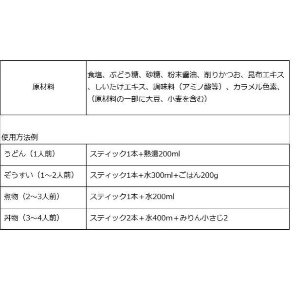 だしの素 ゆたかあじ 7g×12本(袋入り) メール便 堺屋醤油|earth-shop|02