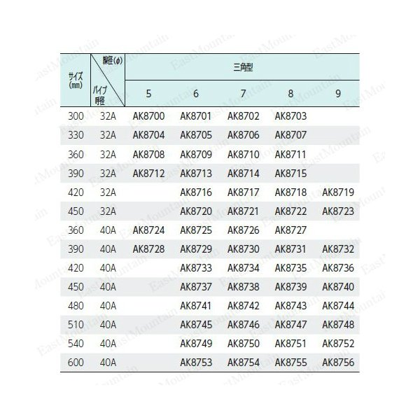 AK8756 玉枠三角型SP40A 9×600mm 1本単位(受注生産)