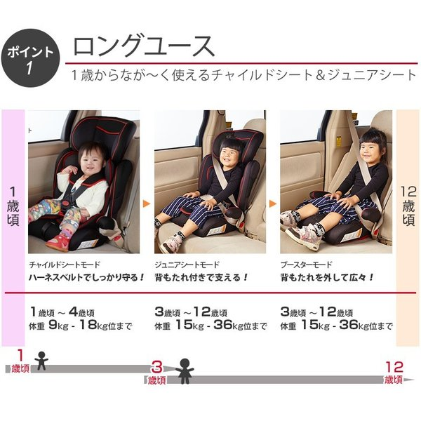 チャイルドシート ベビーシート  ハイバックブースターEC2 Air 日本育児 カーボンブラック(イーベビーセレクト限定) ebaby-select 02