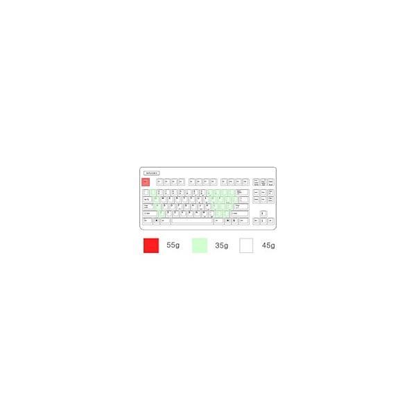 キーボード 東プレ トープレ REALFORCE 87UB 静音 ASCII ブラック SE170S ネコポス不可|ec-kitcut|02