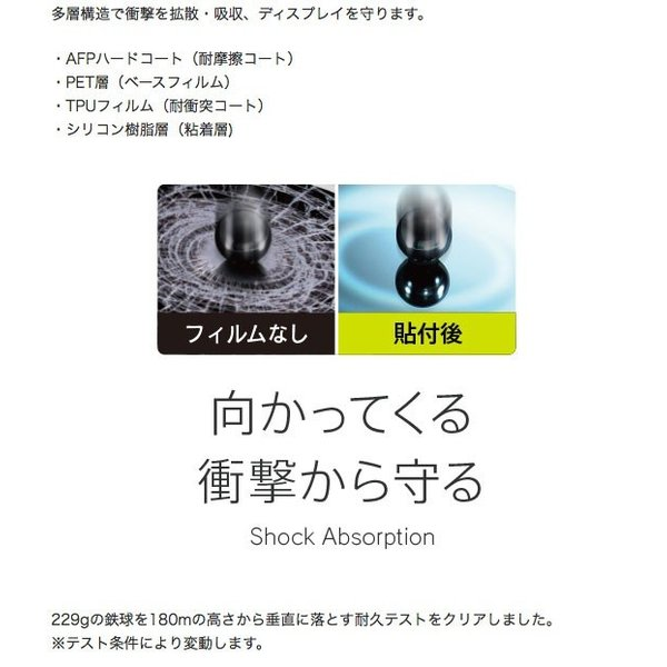 iPhone用液晶保護フィルム Simplism シンプリズム iPhone SE / 5s / 5c / 5 超抗菌&耐衝撃液晶保護フィルム TR-PFIP16E-CSKCC ネコポス可|ec-kitcut|05