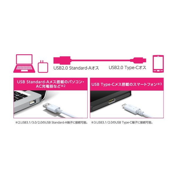 ケーブル エレコム ELECOM USB2.0ケーブル認証品、A-C 0.15m ブラック MPA-AC01NBK ネコポス可 ec-kitcut 03