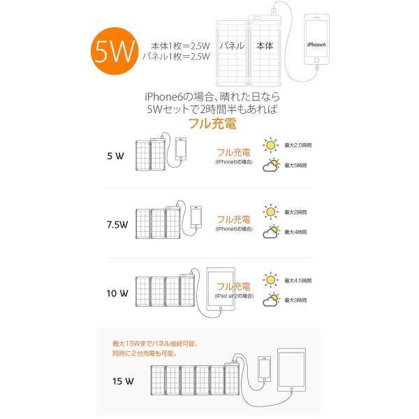 iデバイス用バッテリー YOLK ヨーク ソーラー充電器 Solar Paper 7.5W YO8999 ネコポス不可 ec-kitcut 12