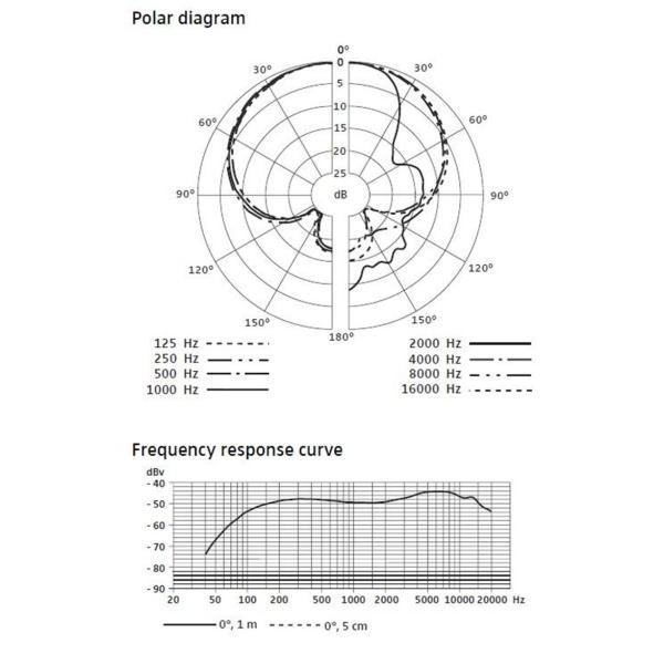 マイクロホン SENNHEISER evolution 800シリーズ e865-S エレクトレットコンデンサーマイクロフォン ネコポス不可|ec-kitcut|03