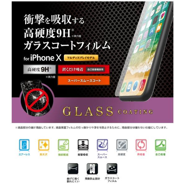 iPhoneX 保護フィルム エレコム ELECOM iPhone XS / X 用 ガラスコートフィルム スムースタッチ 光沢 PM-A17XFLGLPS ネコポス可 ec-kitcut 02