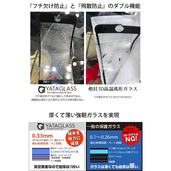 YATAGLASS iPhone 8 / 7 3D TAKUMI ガラスフィルム 背面保護ケース付き 覗き見防止 0.33mm ヤタガラス ネコポス送料無料|ec-kitcut|03