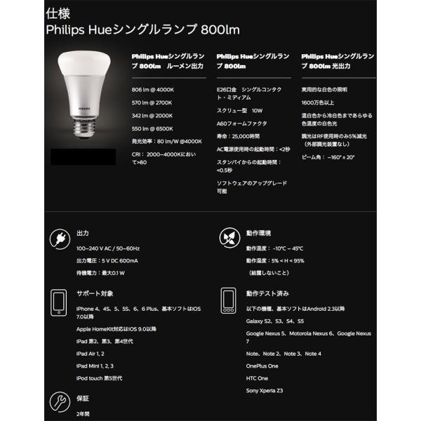 スマートLED照明 ヒュー IoT PHILIPS フィリップス Hue シングルランプ v3 800 lm Philips Hue SingleLamp 800 lm 929001367902 ネコポス不可|ec-kitcut|05