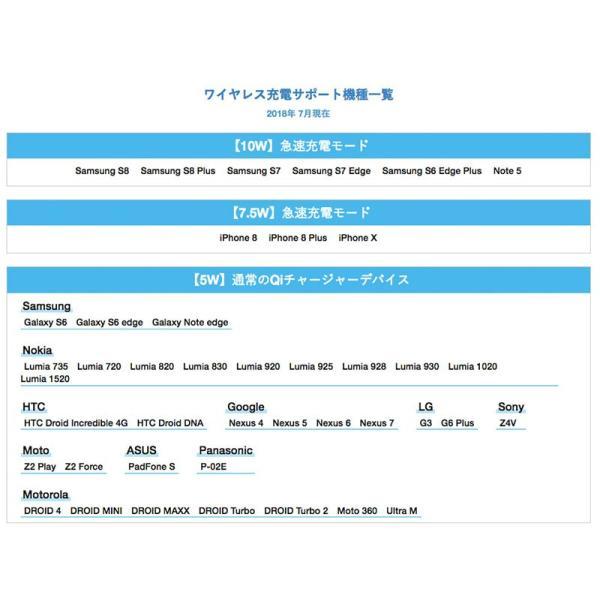 ワイヤレス充電器 LEPLUS Qi ワイヤレス充電器スタンド QC 2.0 / 3.0 対応 最大10W / 7.5W iPhone高速充電対応 ルプラス ネコポス不可|ec-kitcut|04