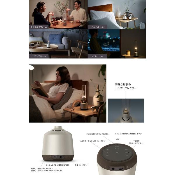 ワイヤレススピーカー SONY ソニー LSPX-S2 グラスサウンドスピーカー Bluetooth ワイヤレス ハイレゾ シルバー LSPX-S2 ネコポス不可|ec-kitcut|06