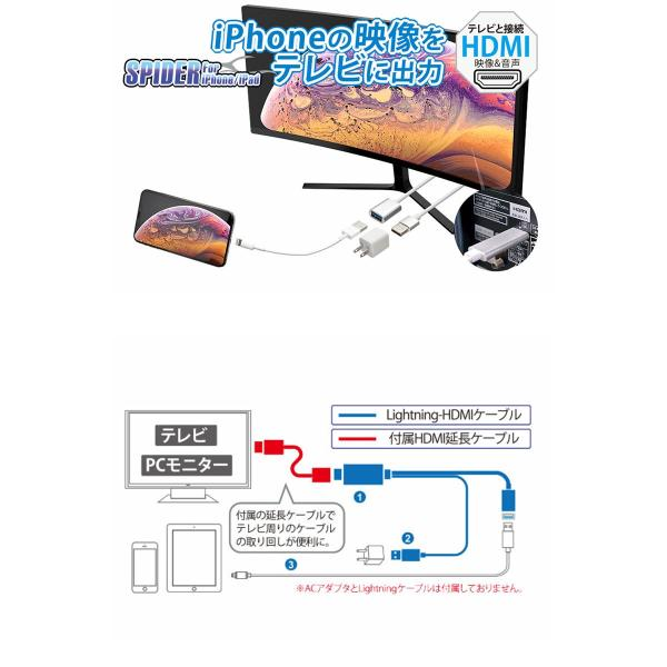 AREA エアリア SPIDER for iPhone / iPad HDMI 変換ケーブル シルバー SD-LIHA-01 ネコポス送料無料|ec-kitcut|02