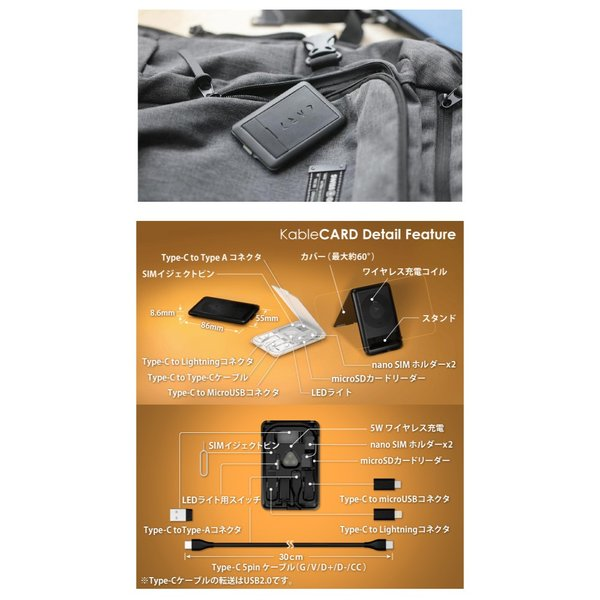 CARD KableCARD デジタルガジェット用 カード型マルチツール カード ネコポス送料無料|ec-kitcut|03