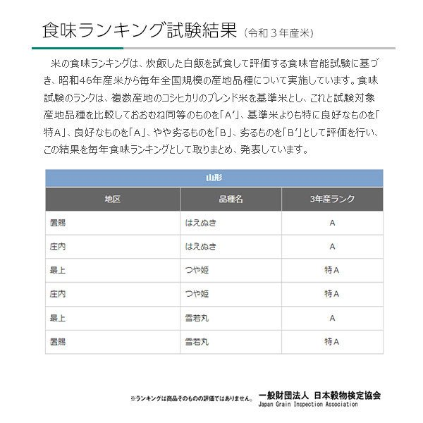 つや姫 10kg - 米 5kg x2袋 山形県産 特別栽培米 特A お米 送料無料 平成30年産|echigo-inahoya|07
