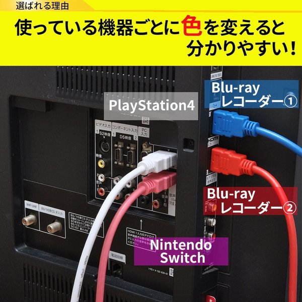 HDMIケーブル 1m 500日保障 Ver.2.0b 4K対応 ハイスペック  (メール便送料無料)|ecojiji|02