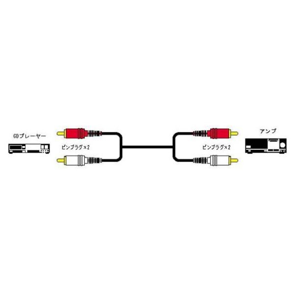 ビクター 接続コード CN-181G [CN181G]