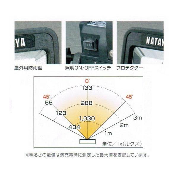 送料無料 ハタヤ 屋外用充電式LEDケイ・ライト プラス LWK-15M アームタイプ 新品|edougukann|02