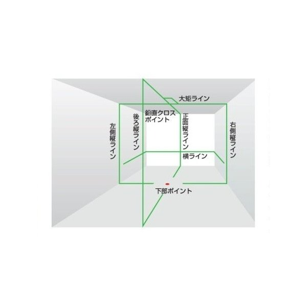 新品 送料無料 タジマ ZEROGN-KJY 自動追尾グリーンレーザー NAVI 4方向縦?水平 新品 送料無料 一部地域除く 代引き不可 edougukann 02