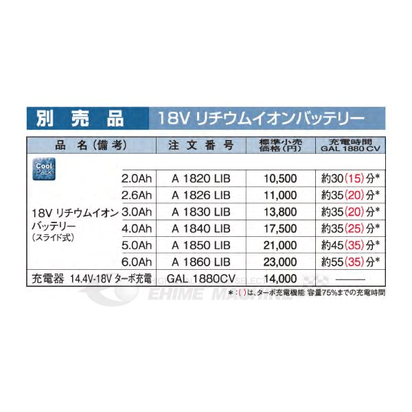 BOSCH ボッシュ 18V リチウムイオンバッテリー 2.0Ah A1820LIB|ehimemachine|02