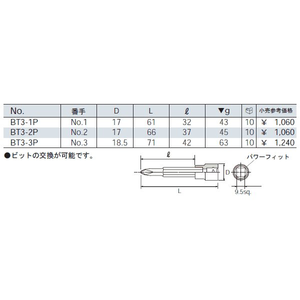 KTC 9.5sq.クロスビットソケット BT3-3P|ehimemachine|02
