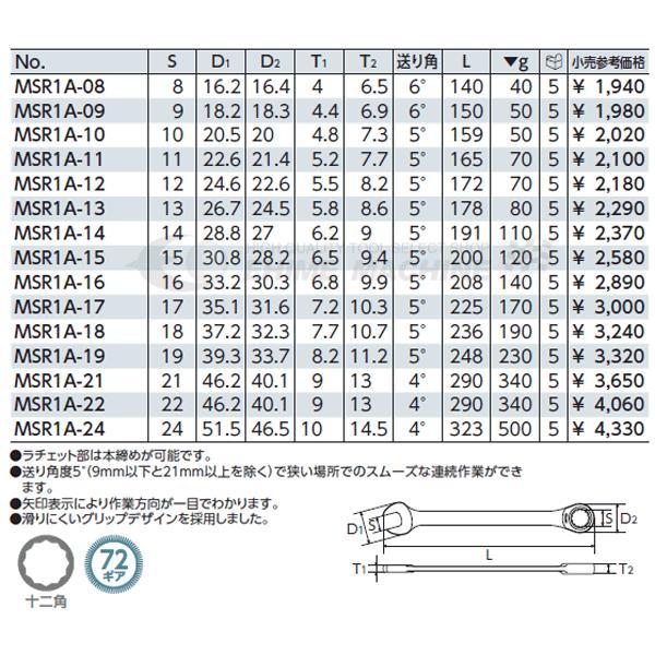 在庫有 KTC ラチェットコンビネーションレンチ(ストレートタイプ) MSR1A-17|ehimemachine|04