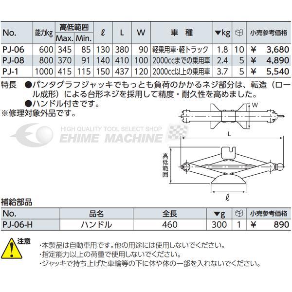 KTC パンタグラフジャッキ PJ-08|ehimemachine|06