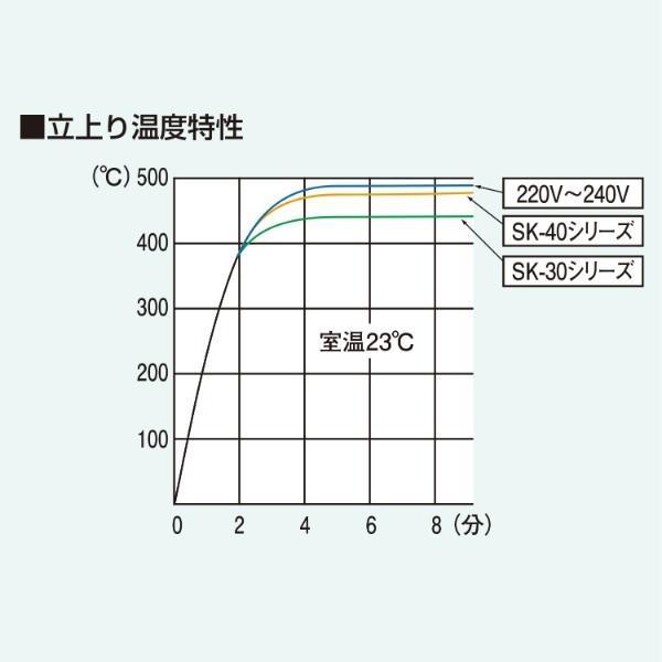 ENGINEER SK-30 セラミック半田コテ エンジニア|ehimemachine|04