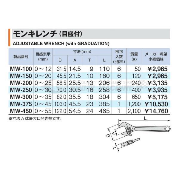 TONE トネ モンキレンチ MW-375|ehimemachine|02