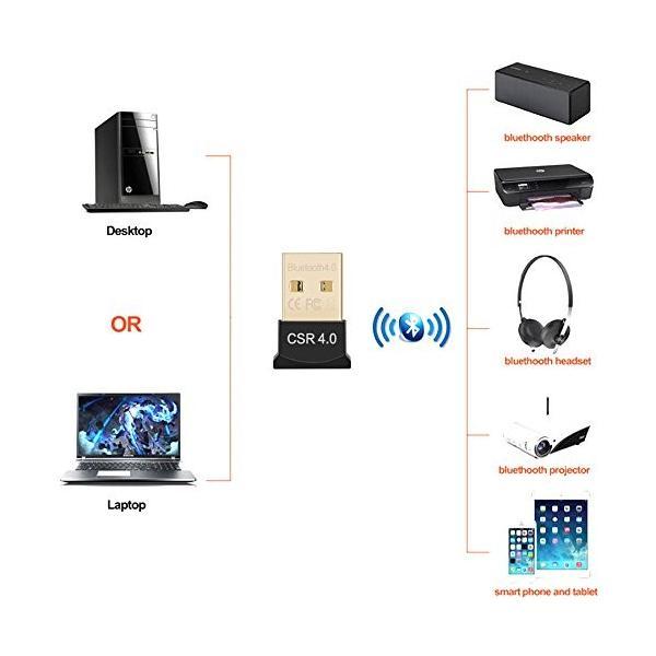 Bluetooth アダプター レシーバー 小型 ブルートゥース ドングル 無線 通信 快適 ワイヤレス R1028-JH eightray-shop 02